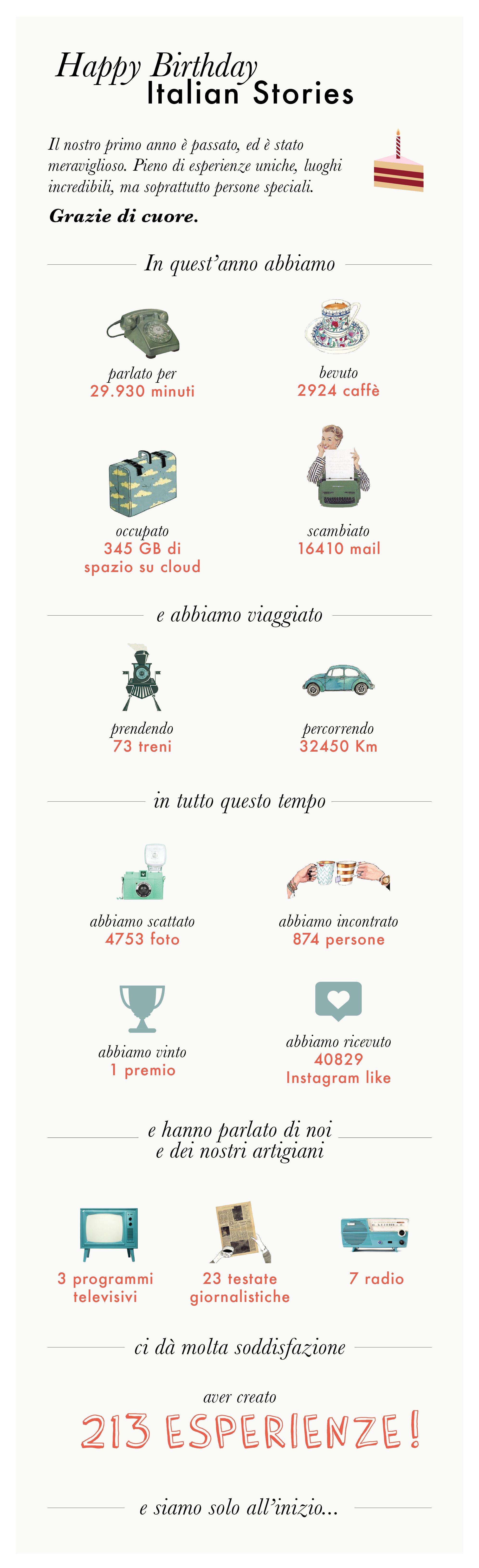 infografica_ita-01